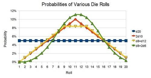 probabilities_html_30974996