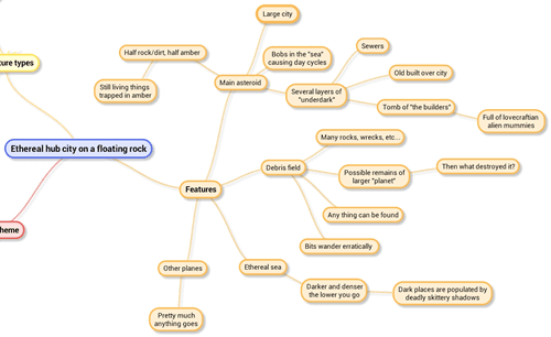 Mind Map Features