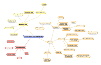 Mind Mapping Game Prep